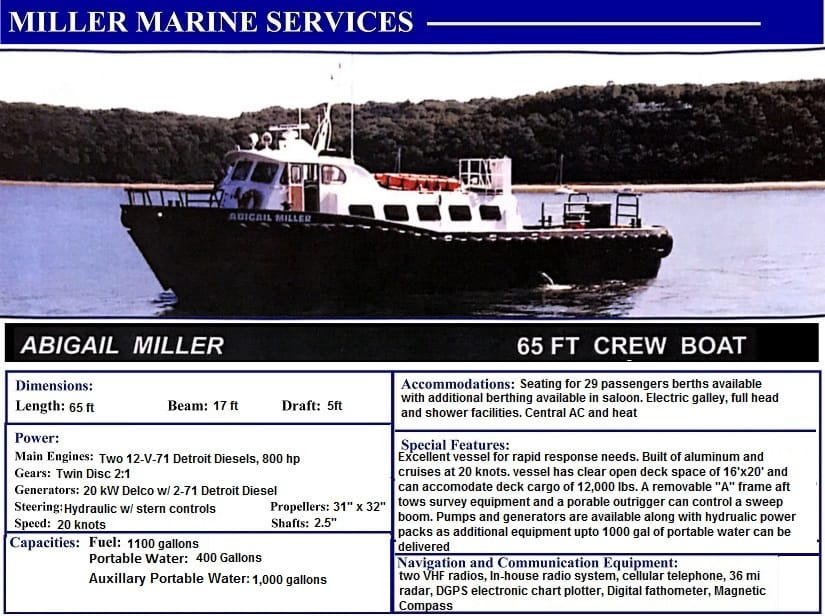 Abigail Miller 65' Crew Boat with Miller Marine Services